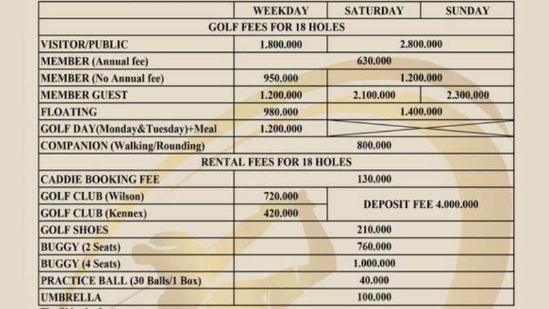 Giá chơi golf sân Đồng Nai