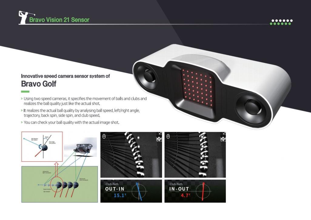 thiet-bi-bravo-bv21-sensor