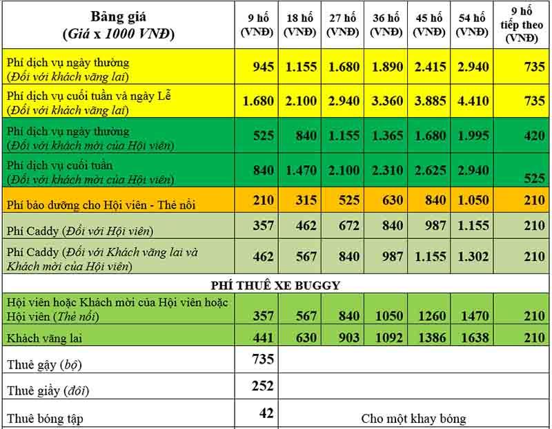 Bảng giá công khai của sân golf Tam Đảo